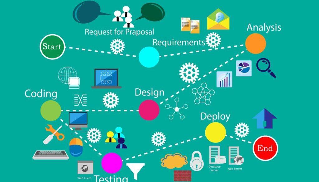 software-personalizat